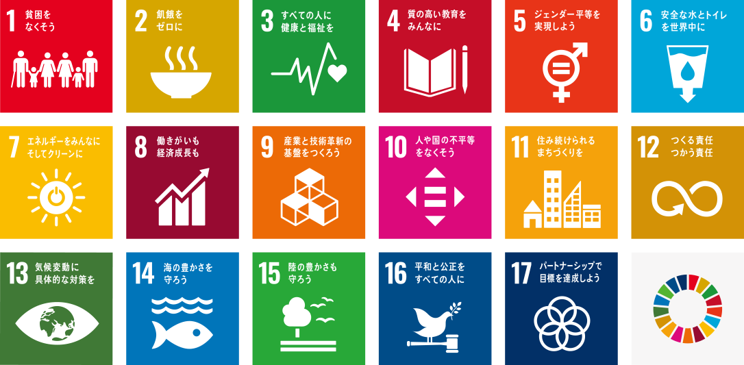 国連サミットで採択された持続可能な開発のための2030アジェンダの一覧画像